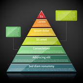 Pyramid of choices — Stock Vector