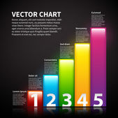 Colorful vector chart with text and numbers — Stock Vector
