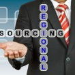 Stock Photo: Businessmwith wording Regional Sourcing
