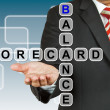 Foto Stock: Businessmwith wording Balance Scorecard