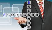Businessman with wording Balance Scorecard — Stock Photo