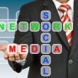 Stock Photo: Businessmhand drawing Social Network Media