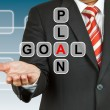 Businessman hand drawing Plan and Goal — Stock Photo