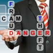Businessman with the danger of fraud, scam, and theft — Stock Photo