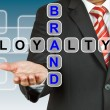 Businessman hand drawing Brand Loyalty — Stock Photo
