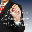 Stock Photo: Businessman drawing for solution