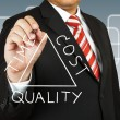 Businessman draw Time Cost and Quality concept — Stock Photo