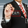 Stock Photo: Business mdrawing CRM diagram