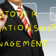Businessman writing customer relationship management ( crm ) con — Stock Photo