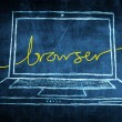 Sketch netbook computer screen internet concept with  browser word — Stock Photo