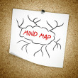 Stock Photo: Note mind map symbol on cork board