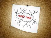 Note mind map symbol on cork board — Stock Photo