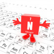 Nitrogen on periodic table — Foto de Stock
