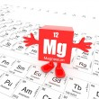 Magnesium on periodic table — Stock Photo