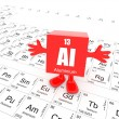 Aluminium on periodic table — Stockfoto