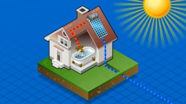 Isometric solar panel in production of hot water from the sun — Stock Video