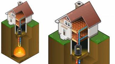 Geothermal heat pump/underfloorheating diagram — Vídeo de Stock