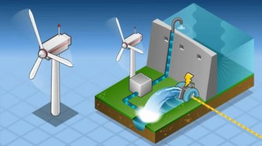 Isometric watermill and wind turbine in production of energy — Stock Video