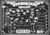 Vintage Graphic Blackboard for Butcher Shop — Stock Vector