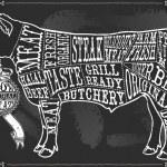 Vintage Blackboard Cut of Beef — Stock Vector #35000287