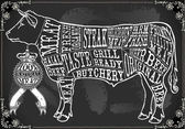 Vintage Blackboard Cut of Beef — Stock Vector