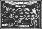 Vintage Blackboard Cut of Pork — Vector de stock