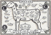Cut of Lamb on Vintage Page — Stock vektor