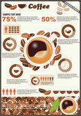 Коллекция элементов Инфографика кофе, вектор — Cтоковый вектор