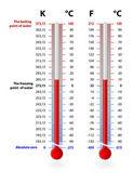 Temperature scales — Stock Vector