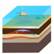 Oil extraction. Vector — Stock Vector #12600230
