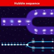 Tuning-fork style vector diagram of Hubble sequence — ストックベクター #24943849