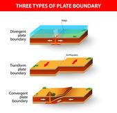 Tectonic plate boundaries — Stock Vector
