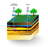 Shale gas. Vector diagram — Stok Vektör