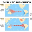 Stock Vector: El nino phenomenon