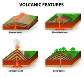 Volcanic features — Stock Vector