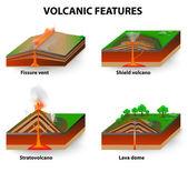 Volcanic features — Stock Vector