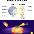 Stock Vector: Higgs Boson particle