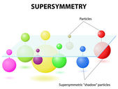 Supersymmetry theory — Stock Vector