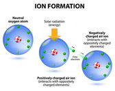 Air ions formation. diagram. Oxygen atoms — Vector de stock