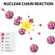 Постер, плакат: Nuclear chain reaction