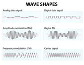 Wave Shapes — Stock Vector