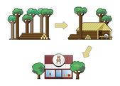 Woodworking factory — Stock Vector