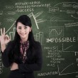 Foto Stock: Businesswomapproval gesture in class