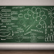 Stock Photo: Green chalkboard with hand drawn illustration