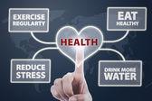 Healthy heart — Foto Stock