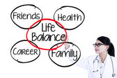 Doctor writes life balance concept 1 — Stock Photo