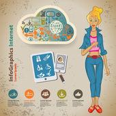 Vintage tarzı kız ve internet Infographic için şablon — Stok Vektör