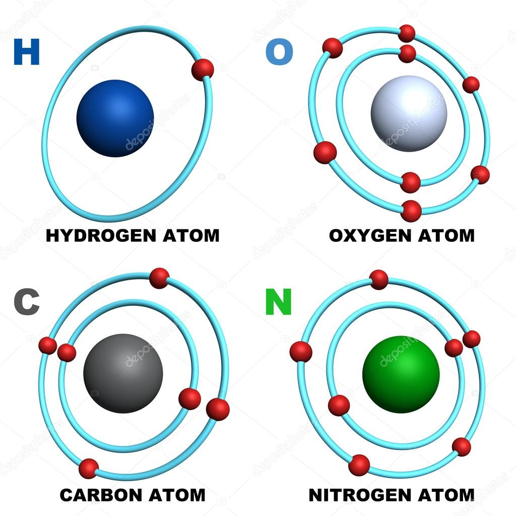 Фотообои на заказ - Hydrogen oxygen carbon nitrogen atom Фотообои на заказ