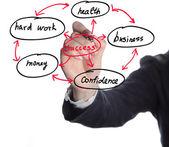 Businessman drawing social network — Stock Photo