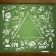 School sketches on blackboard — Stock Photo #25390513